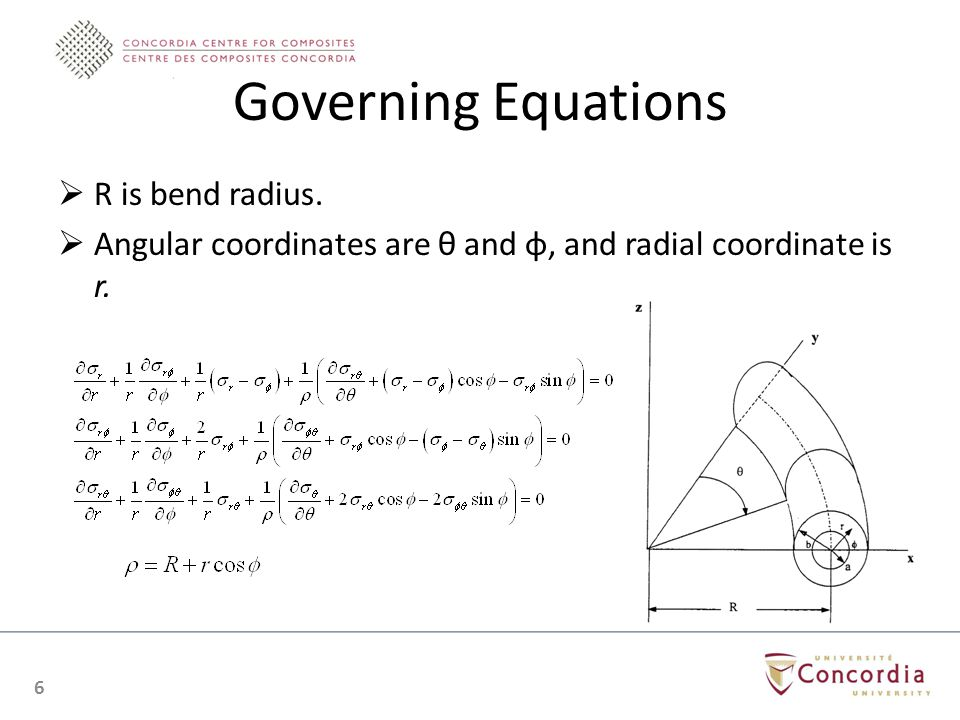 Governing Equations R is bend radius. Angular coordinates are θ and φ, and radial coordinate is r.