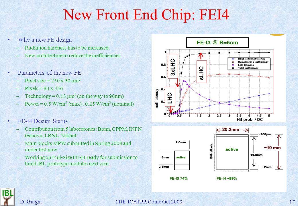 New Front End Chip: FEI4 D.