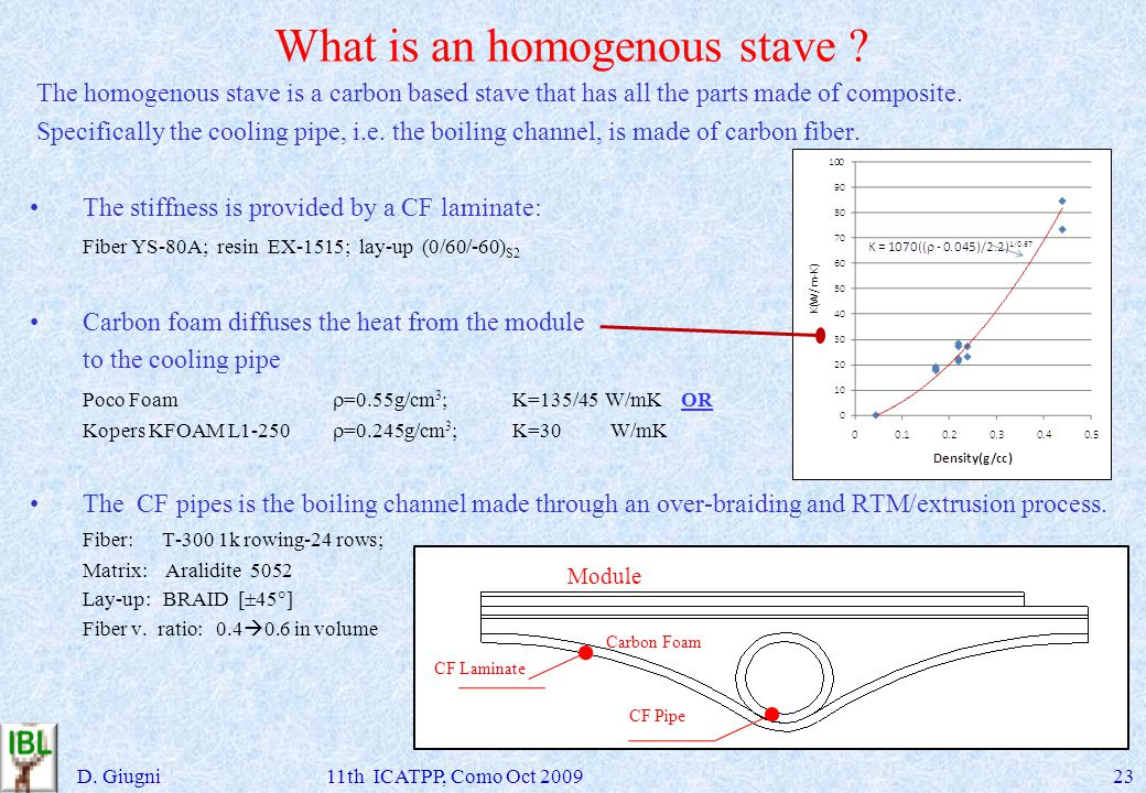 What is an homogenous stave .