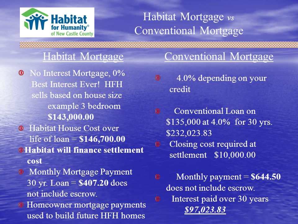 Habitat Mortgage vs Conventional Mortgage No Interest Mortgage, 0% Best Interest Ever.