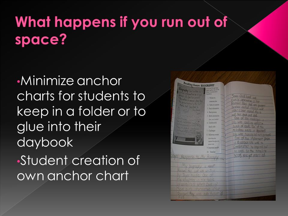 Minimize anchor charts for students to keep in a folder or to glue into their daybook Student creation of own anchor chart