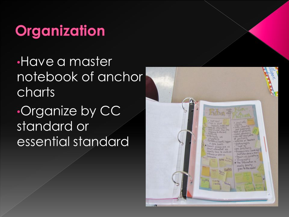 Have a master notebook of anchor charts Organize by CC standard or essential standard