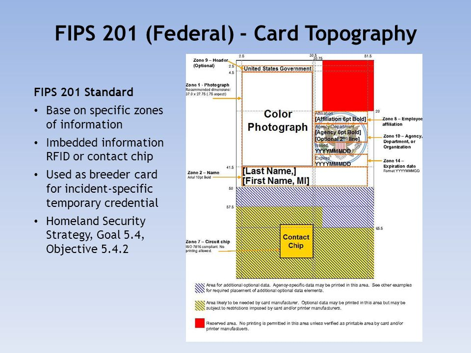 FIPS 201 (Federal) - Card Topography FIPS 201 Standard Base on specific zones of information Imbedded information RFID or contact chip Used as breeder card for incident-specific temporary credential Homeland Security Strategy, Goal 5.4, Objective 5.4.2