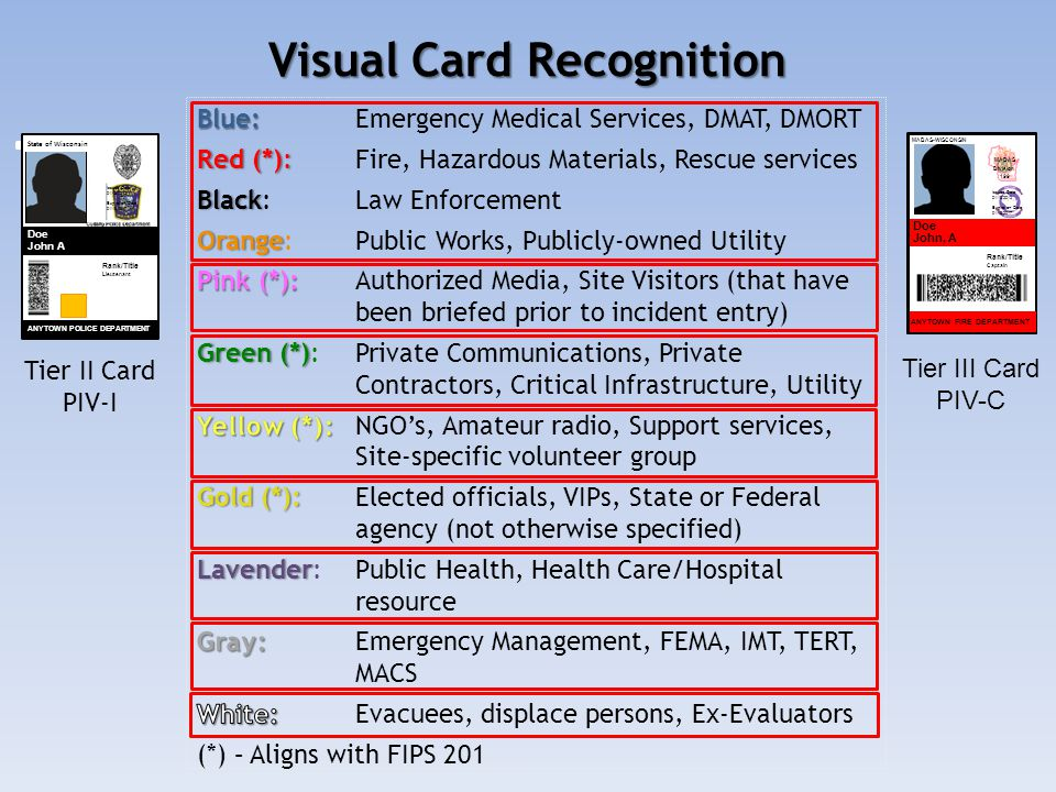 Visual Card Recognition Tier II Card PIV-I Tier III Card PIV-C MABAS Division 199 ANYTOWN FIRE DEPARTMENT MABAS-WISCONSIN Doe John, A MABAS Division 199 Rank/Title Captain Issued Date: 01/18/2012 Expiration Date: 01/18/2017 Doe John A ANYTOWN POLICE DEPARTMENT Rank/Title Lieutenant State of Wisconsin Issued Date: 01/18/2012 Expiration Date: 01/18/2017