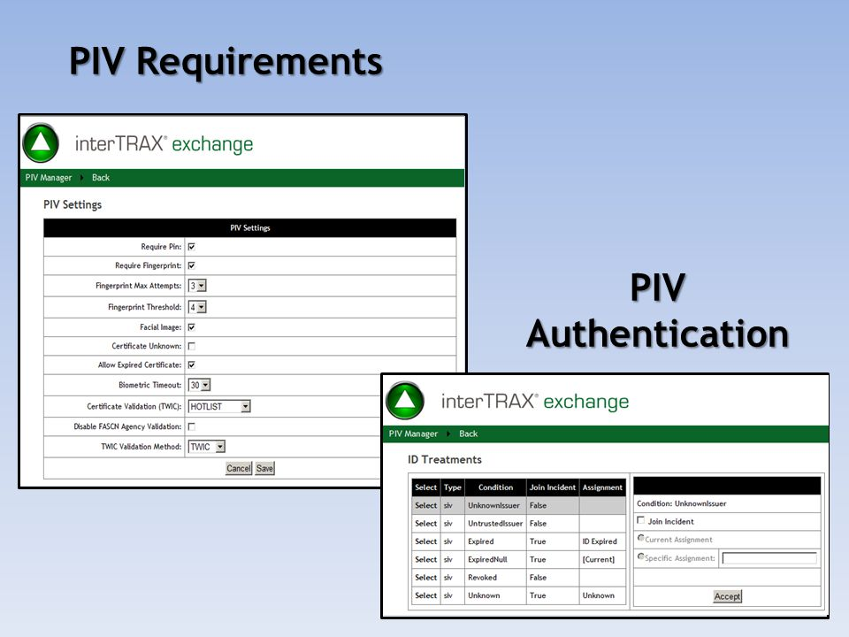 PIV Requirements PIVAuthentication
