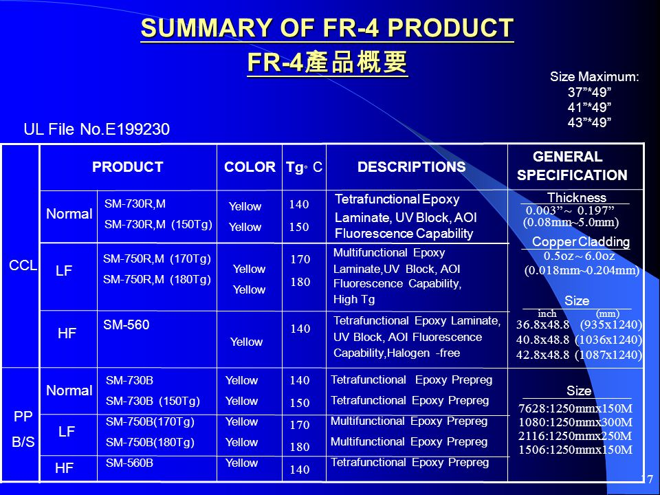 17 SUMMARY OF FR-4 PRODUCT FR-4 SUMMARY OF FR-4 PRODUCT FR-4 140 150 170 180 140 170 180 140 150 Tg C Size 7628:1250mmx150M 1080:1250mmx300M 2116:1250mmx250M 1506:1250mmx150M Tetrafunctional Epoxy Prepreg Multifunctional Epoxy Prepreg Tetrafunctional Epoxy Prepreg Yellow SM-730B SM-730B (150Tg) SM-750B(170Tg) SM-750B(180Tg) SM-560B Multifunctional Epoxy Laminate,UV Block, AOI Fluorescence Capability, High Tg Yellow Tetrafunctional Epoxy Laminate, UV Block, AOI Fluorescence Capability Thickness 0.003 ~ 0.197 (0.08mm~5.0mm) Yellow SM-730R,M SM-730R,M (150Tg) GENERAL SPECIFICATION DESCRIPTIONS COLORPRODUCT UL File No.E199230 SM-750R,M (170Tg) SM-750R,M (180Tg) SM-560 Size inch (mm) 36.8x48.8 (935x1240) 40.8x48.8 (1036x1240) 42.8x48.8 (1087x1240) Copper Cladding 0.5oz ~ 6.0oz (0.018mm~0.204mm) Yellow Tetrafunctional Epoxy Laminate, UV Block, AOI Fluorescence Capability,Halogen -free Normal LF HF Normal LF HF CCL PP B/S Size Maximum: 37*49 41*49 43*49
