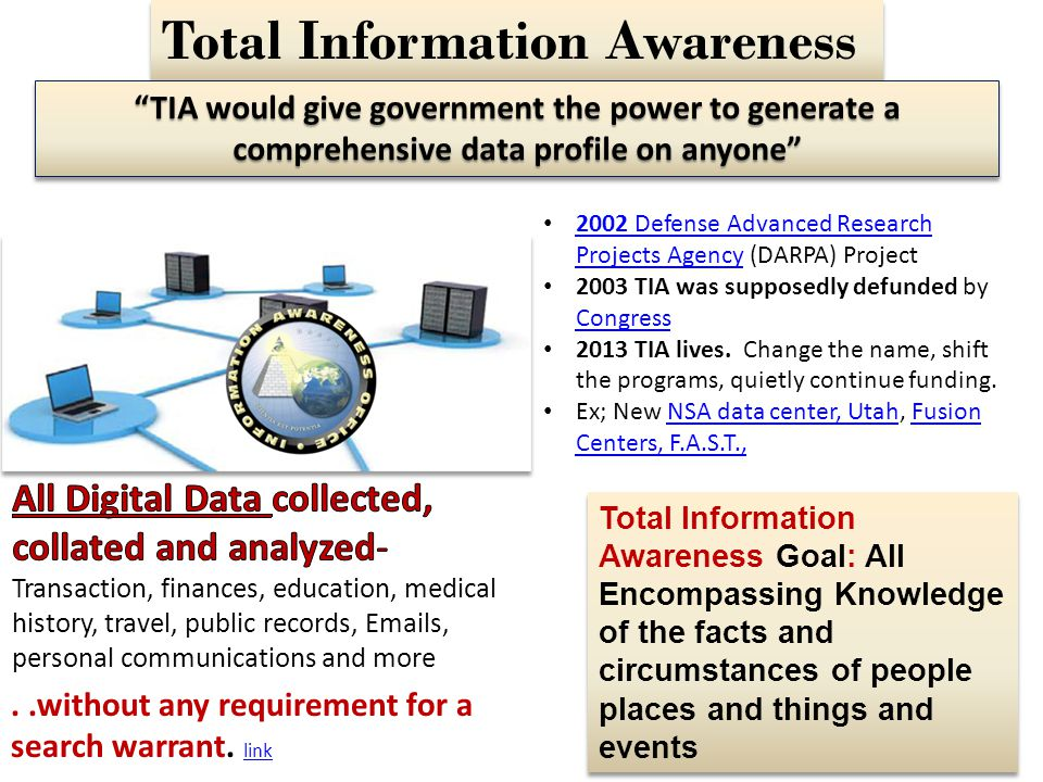 Total Information Awareness TIA would give government the power to generate a comprehensive data profile on anyone..without any requirement for a search warrant.