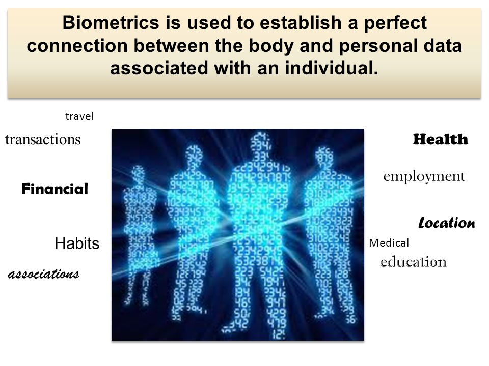 Biometrics is used to establish a perfect connection between the body and personal data associated with an individual.