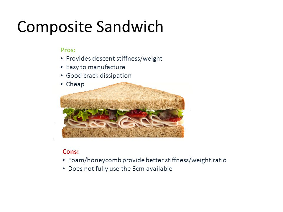 Composite Sandwich Pros: Provides descent stiffness/weight Easy to manufacture Good crack dissipation Cheap Cons: Foam/honeycomb provide better stiffness/weight ratio Does not fully use the 3cm available