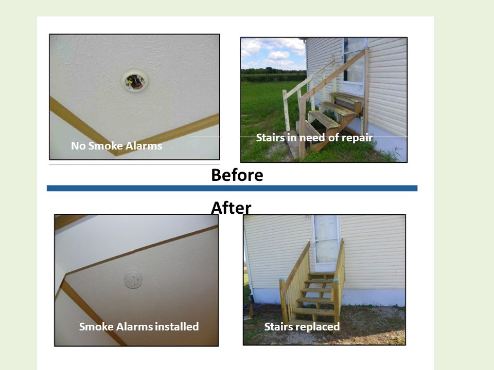 Before After No Smoke Alarms Smoke Alarms installed Stairs in need of repair Stairs replaced