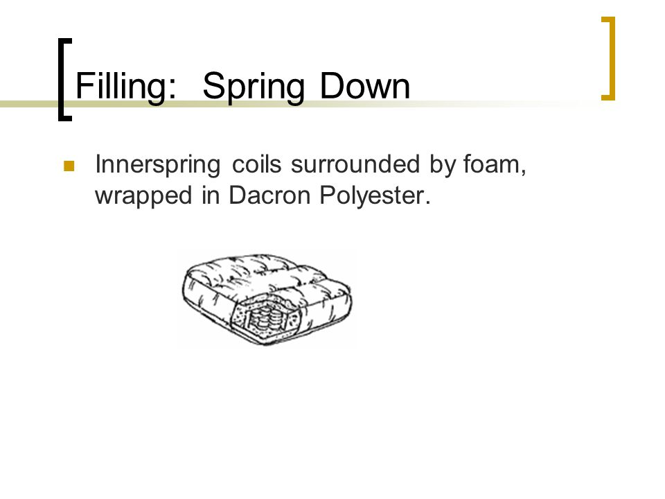 Filling: Spring Down Innerspring coils surrounded by foam, wrapped in Dacron Polyester.
