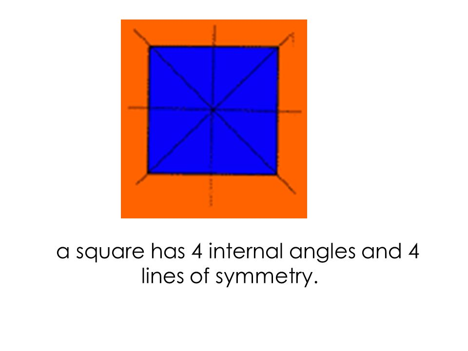 an equilateral triangle has 3 internal angles and 3 lines of symmetry.
