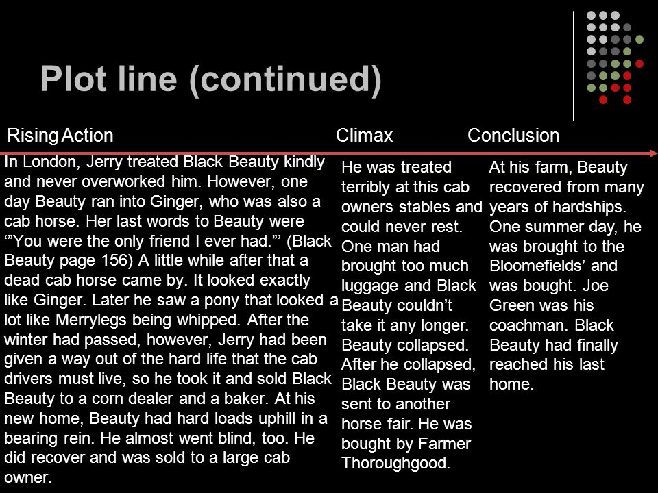 Plot line (continued) In London, Jerry treated Black Beauty kindly and never overworked him.