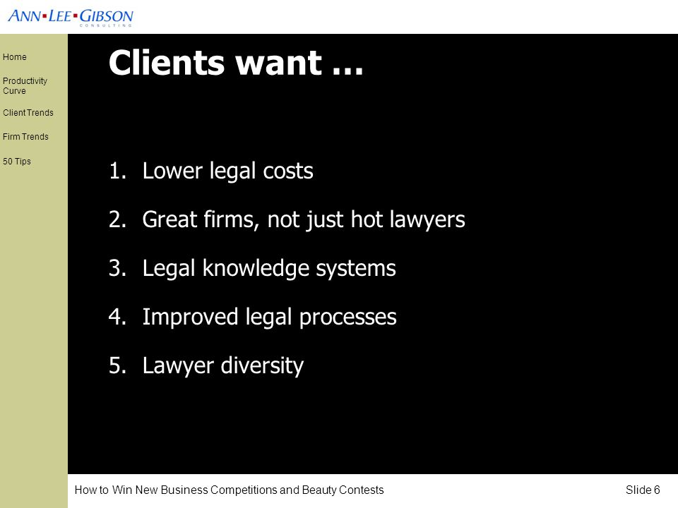 How to Win New Business Competitions and Beauty Contests Slide 6 Home Productivity Curve Client Trends Firm Trends 50 Tips Clients want … 1.Lower legal costs 2.Great firms, not just hot lawyers 3.Legal knowledge systems 4.Improved legal processes 5.Lawyer diversity