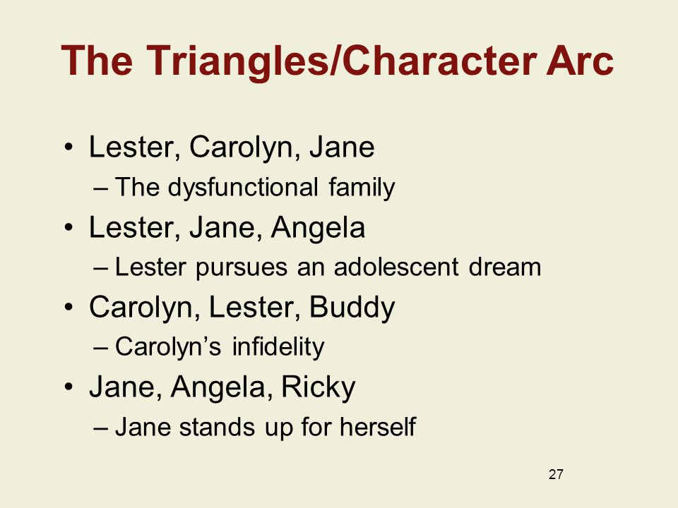 The Triangles/Character Arc Lester, Carolyn, Jane –The dysfunctional family Lester, Jane, Angela –Lester pursues an adolescent dream Carolyn, Lester, Buddy –Carolyns infidelity Jane, Angela, Ricky –Jane stands up for herself 27