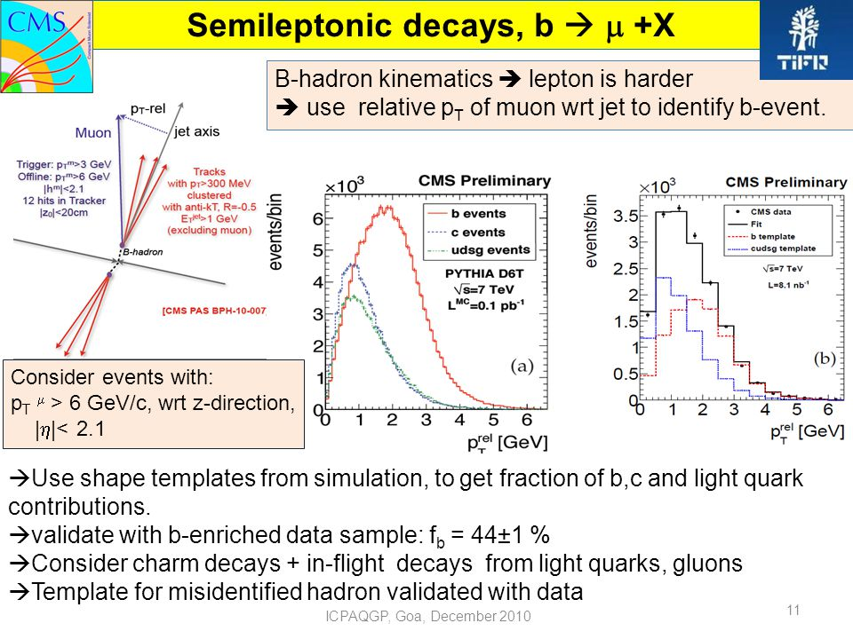 ICPAQGP, Goa, December 2010 11 Semileptonic decays, b +X B-hadron kinematics lepton is harder use relative p T of muon wrt jet to identify b-event.