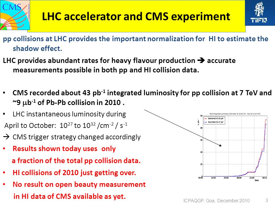 LHC accelerator and CMS experiment CMS recorded about 43 pb -1 integrated luminosity for pp collision at 7 TeV and ~9 b -1 of Pb-Pb collision in 2010.