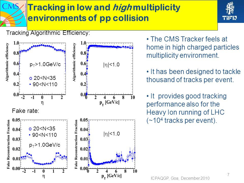 Tracking Algorithmic Efficiency: p T >1.0GeV/c | |<1.0 o 20<N<35 90<N<110 p T >1.0GeV/c | |<1.0 o 20<N<35 90<N<110 The CMS Tracker feels at home in high charged particles multiplicity environment.