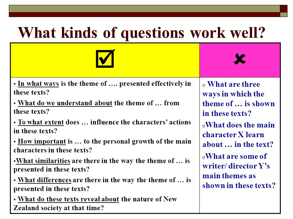 What kinds of questions work well. In what ways is the theme of ….
