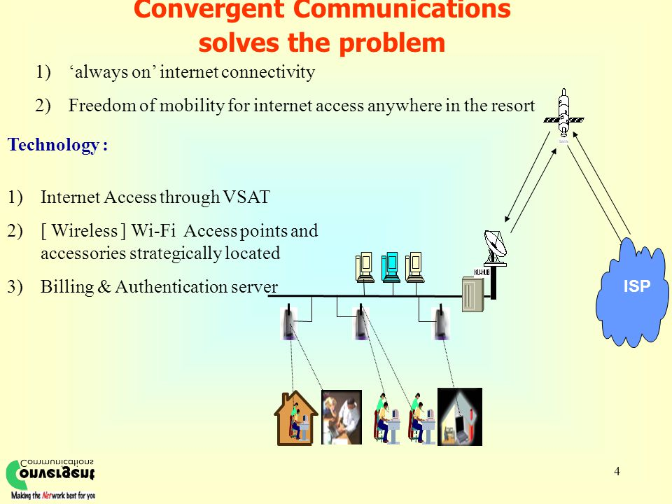 4 Convergent Communications solves the problem ISP 1)Internet Access through VSAT 2)[ Wireless ] Wi-Fi Access points and accessories strategically located 3)Billing & Authentication server Technology : 1)always on internet connectivity 2)Freedom of mobility for internet access anywhere in the resort