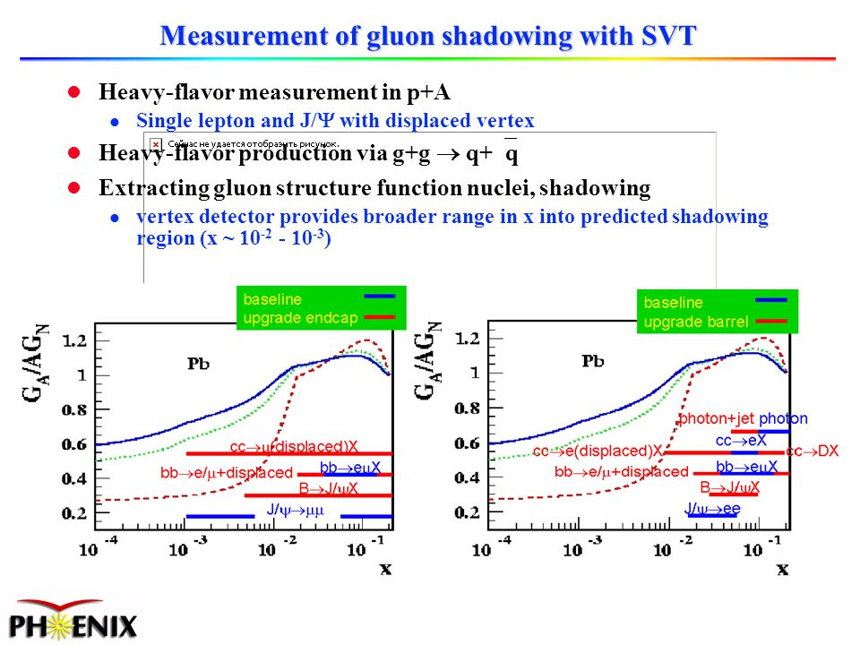 Measurement of gluon shadowing with SVT l Heavy-flavor measurement in p+A Single lepton and J/ with displaced vertex l Heavy-flavor production via g+g q+ q l Extracting gluon structure function nuclei, shadowing l vertex detector provides broader range in x into predicted shadowing region (x ~ 10 -2 - 10 -3 )