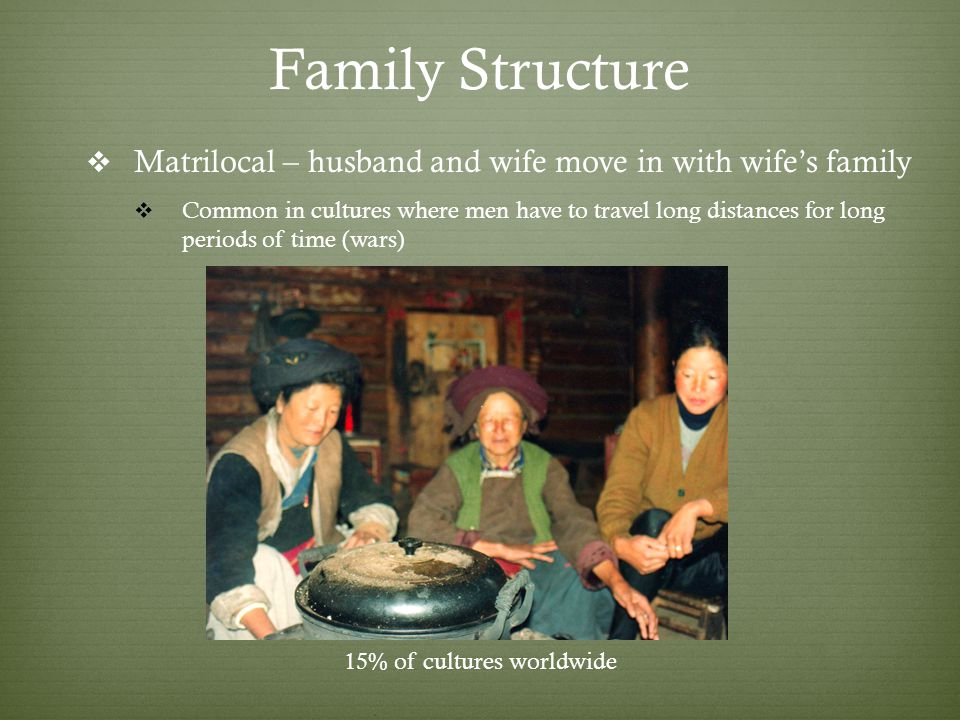 Family Structure Matrilocal – husband and wife move in with wifes family Common in cultures where men have to travel long distances for long periods of time (wars) 15% of cultures worldwide