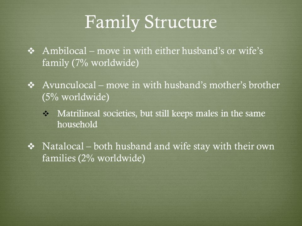 Family Structure Ambilocal – move in with either husbands or wifes family (7% worldwide) Avunculocal – move in with husbands mothers brother (5% worldwide) Matrilineal societies, but still keeps males in the same household Natalocal – both husband and wife stay with their own families (2% worldwide)