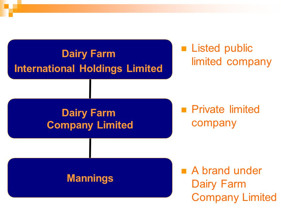 Listed public limited company Private limited company A brand under Dairy Farm Company Limited Dairy Farm International Holdings Limited Dairy Farm Company Limited Mannings