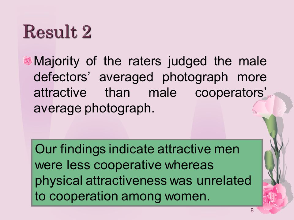 8 Result 2 Majority of the raters judged the male defectors averaged photograph more attractive than male cooperators average photograph.