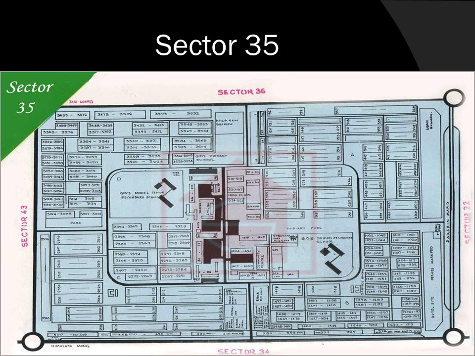 Sector 35