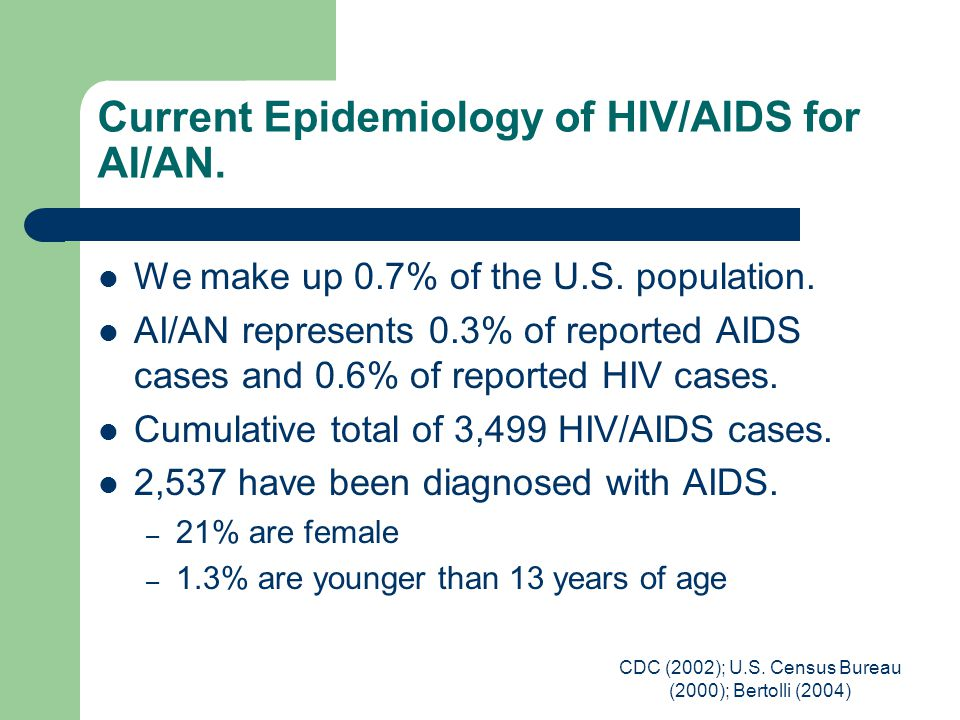 CDC (2002); U.S. Census Bureau (2000); Bertolli (2004) Current Epidemiology of HIV/AIDS for AI/AN.