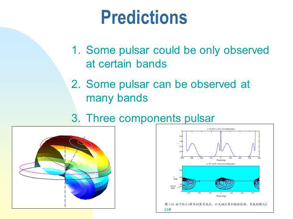 Predictions 1.Some pulsar could be only observed at certain bands 2.Some pulsar can be observed at many bands 3.Three components pulsar