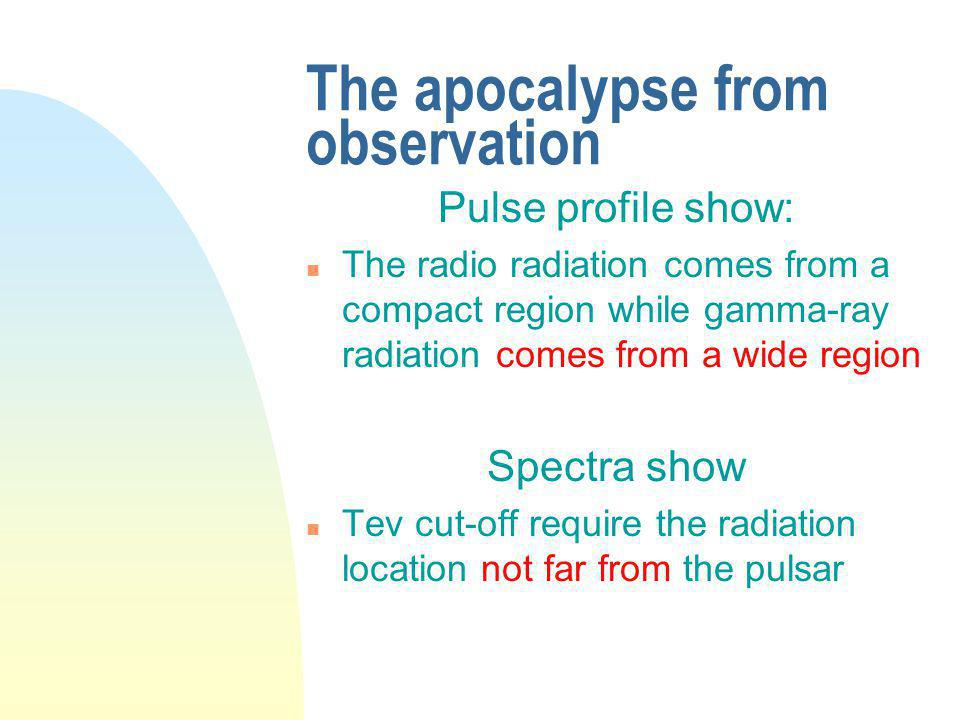 The apocalypse from observation Pulse profile show: n The radio radiation comes from a compact region while gamma-ray radiation comes from a wide region Spectra show n Tev cut-off require the radiation location not far from the pulsar