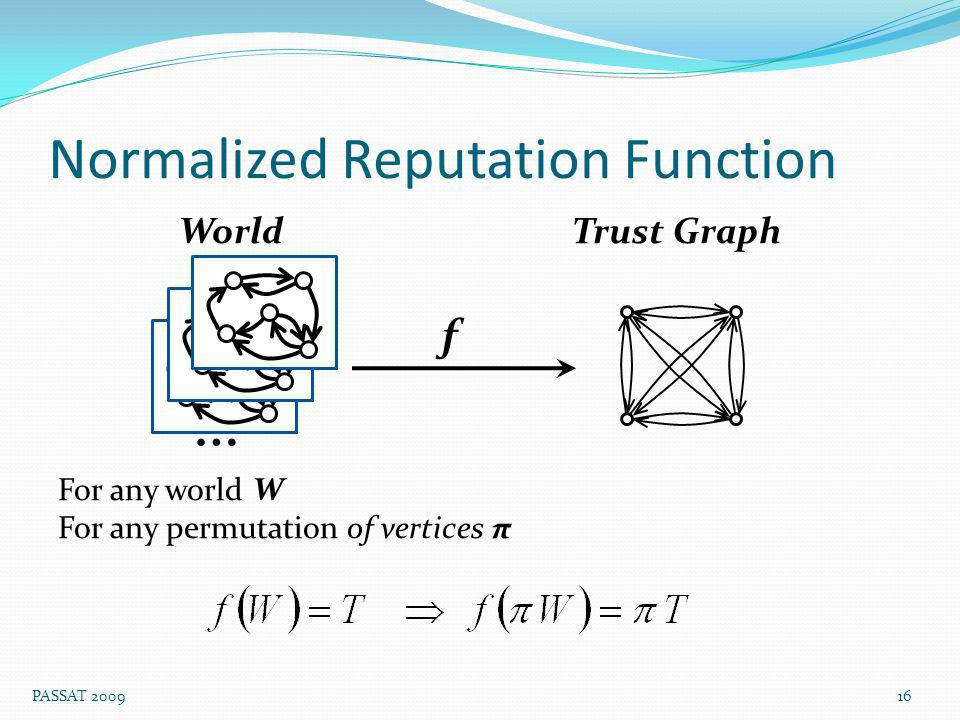 For any world W For any permutation of vertices π World Trust Graph … Normalized Reputation Function 16 PASSAT 2009 f