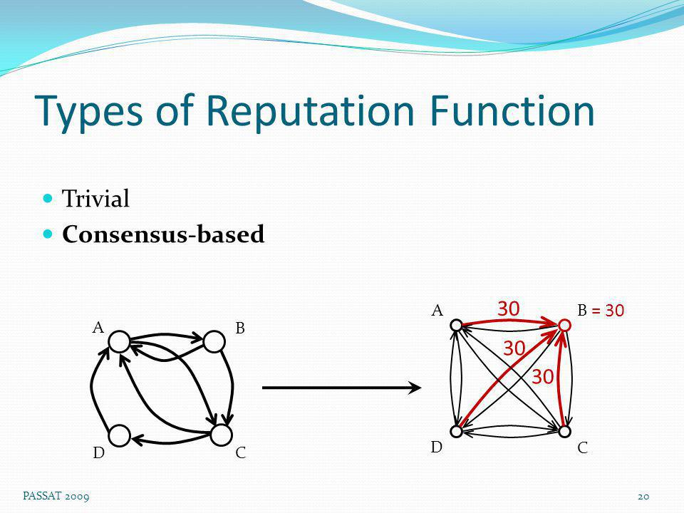 Types of Reputation Function Trivial Consensus-based 20 PASSAT 2009 A DC B AB C D 30 = 30