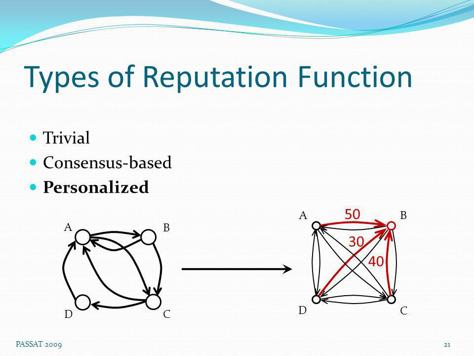 Types of Reputation Function Trivial Consensus-based Personalized 21 PASSAT 2009 A DC B AB C D 50 30 40
