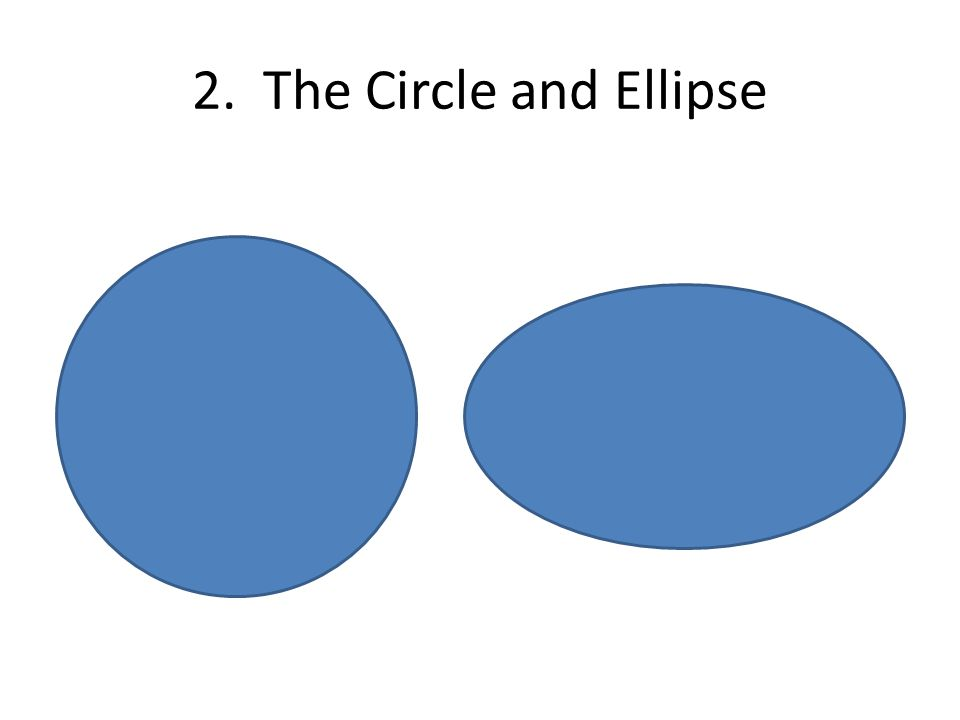 2. The Circle and Ellipse
