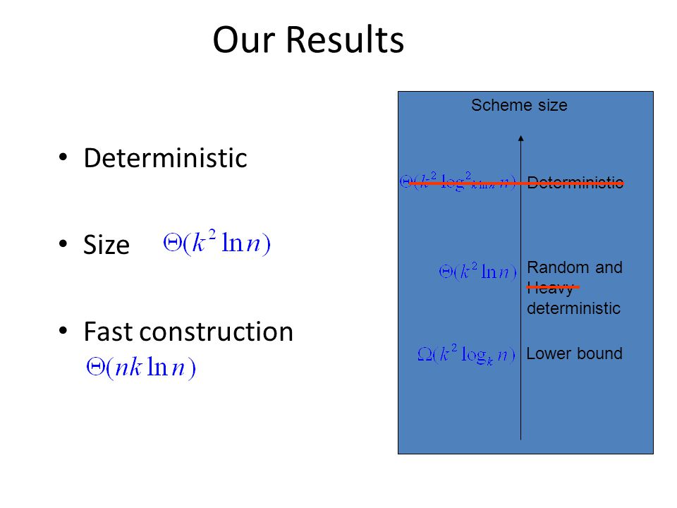 Our Results Deterministic Size Fast construction Scheme size Deterministic Random and Heavy deterministic Lower bound