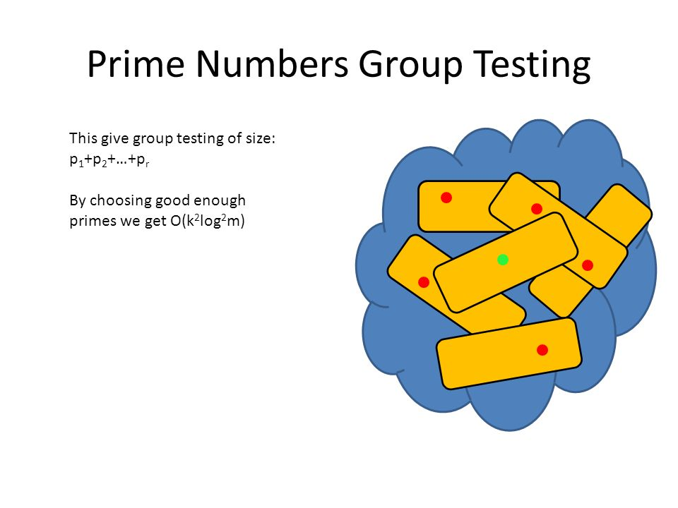 Prime Numbers Group Testing This give group testing of size: p 1 +p 2 +…+p r By choosing good enough primes we get O(k 2 log 2 m)