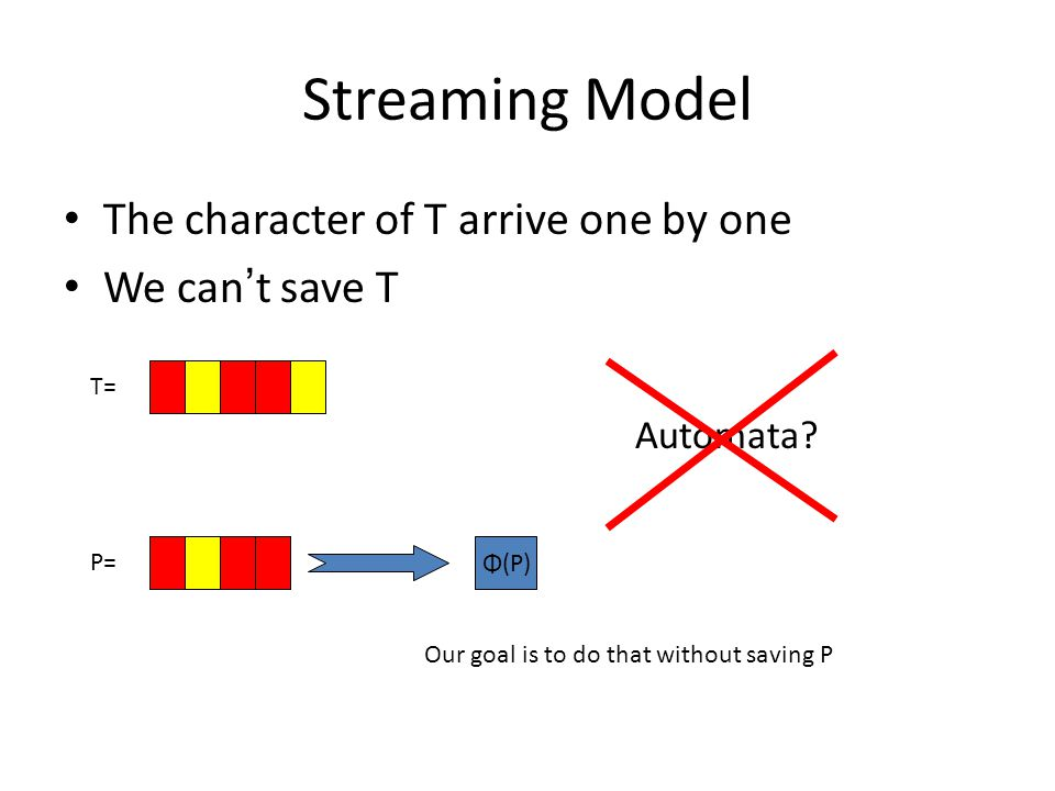 The character of T arrive one by one We can t save T Streaming Model T= P= Our goal is to do that without saving P Φ(P) Automata