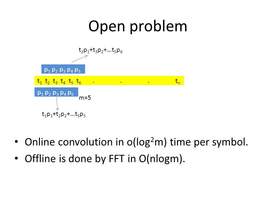 Open problem Online convolution in o(log 2 m) time per symbol.