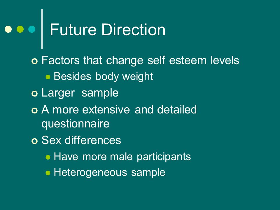 Future Direction Factors that change self esteem levels Besides body weight Larger sample A more extensive and detailed questionnaire Sex differences Have more male participants Heterogeneous sample