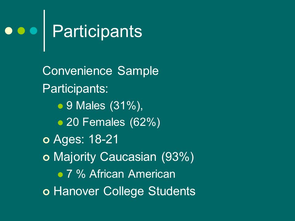 Participants Convenience Sample Participants: 9 Males (31%), 20 Females (62%) Ages: 18-21 Majority Caucasian (93%) 7 % African American Hanover College Students