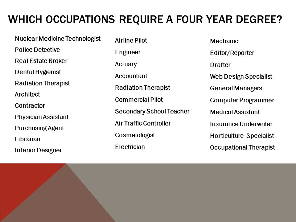 Nuclear Medicine Technologist Police Detective Real Estate Broker Dental Hygienist Radiation Therapist Architect Contractor Physician Assistant Purchasing Agent Librarian Interior Designer WHICH OCCUPATIONS REQUIRE A FOUR YEAR DEGREE.