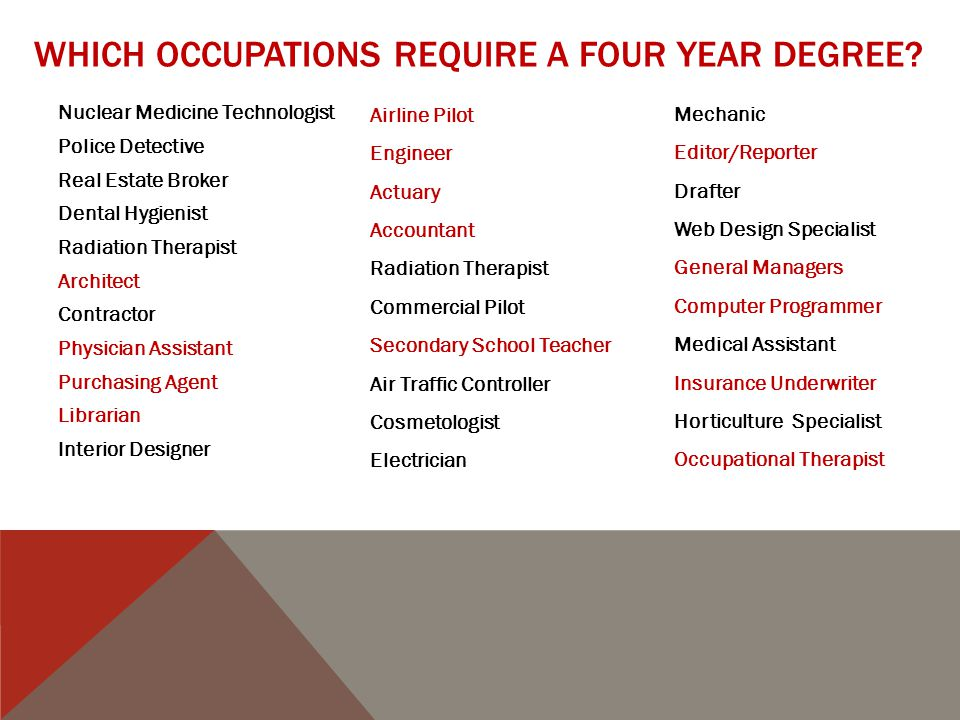 WHICH OCCUPATIONS REQUIRE A FOUR YEAR DEGREE.