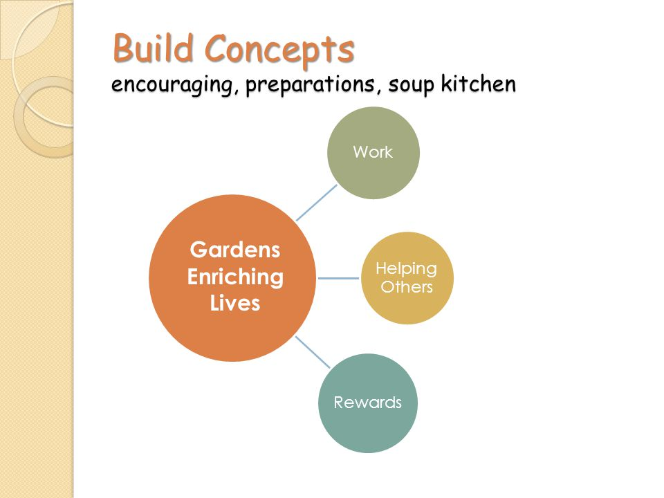 Build Concepts encouraging, preparations, soup kitchen Work Helping Others Rewards Gardens Enriching Lives