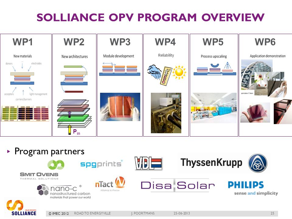 25 © IMEC 2012 SOLLIANCE OPV PROGRAM OVERVIEW Program partners WP1WP2WP3WP5WP6 P in WP4 Reliability ROAD TO ENERGYVILLE J.