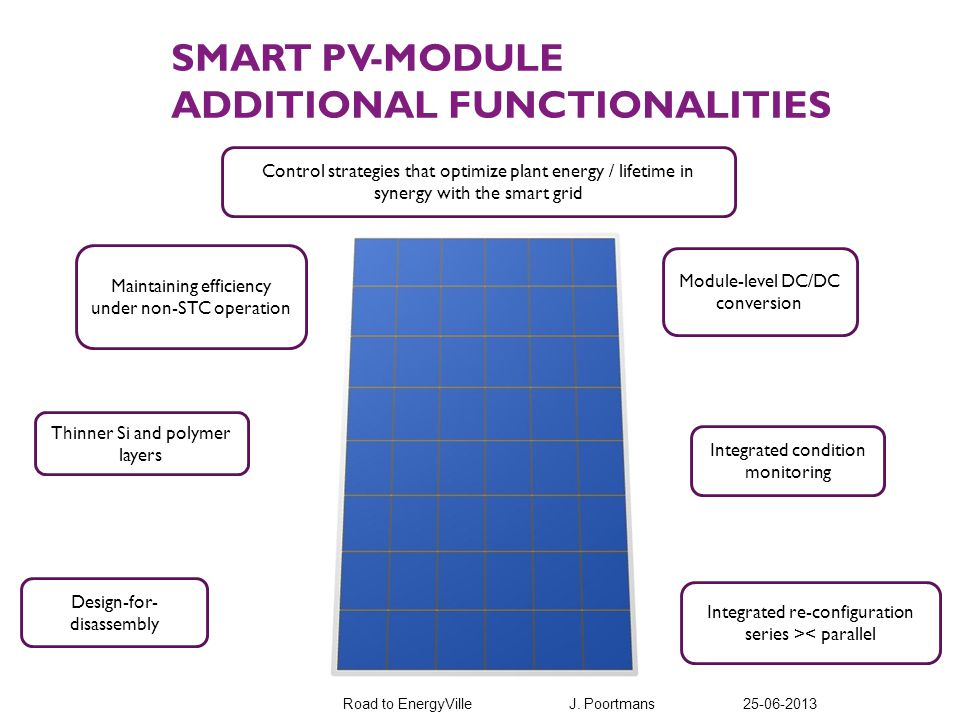 SMART PV-MODULE ADDITIONAL FUNCTIONALITIES Road to EnergyVille J.