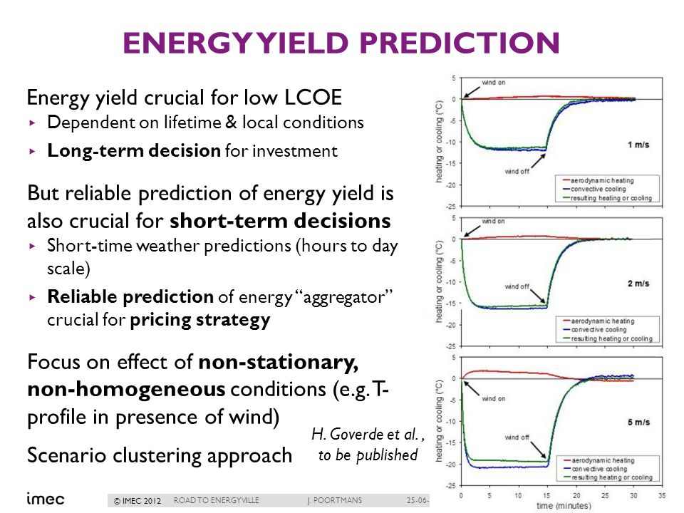 34 © IMEC 2012 ENERGY YIELD PREDICTION Energy yield crucial for low LCOE Dependent on lifetime & local conditions Long-term decision for investment But reliable prediction of energy yield is also crucial for short-term decisions Short-time weather predictions (hours to day scale) Reliable prediction of energy aggregator crucial for pricing strategy Focus on effect of non-stationary, non-homogeneous conditions (e.g.