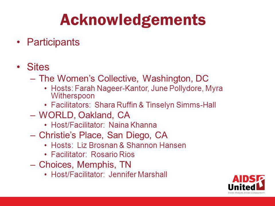Acknowledgements Participants Sites –The Womens Collective, Washington, DC Hosts: Farah Nageer-Kantor, June Pollydore, Myra Witherspoon Facilitators: Shara Ruffin & Tinselyn Simms-Hall –WORLD, Oakland, CA Host/Facilitator: Naina Khanna –Christies Place, San Diego, CA Hosts: Liz Brosnan & Shannon Hansen Facilitator: Rosario Rios –Choices, Memphis, TN Host/Facilitator: Jennifer Marshall